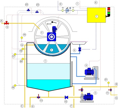 qf08 process diagram